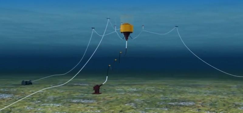 大亞水下動態纜線測試成功 加速國內波浪發電發展
